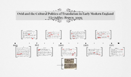 Ovid and the Cultural Politics of Translation in Early Moder