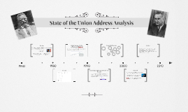 State of the Union Address Analysis