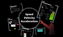 Speed, Velocity, and Acceleration Simplified