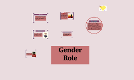things fall apart gender roles The key phrase of the poems reads, things fall apart the center cannot hold underlying the aforementioned cultural themes is a theme of fate, or destiny this .