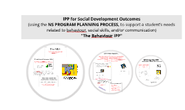 "Social Development ""Behaviour"" IPP"