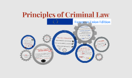 Principles of CL - EU Edition