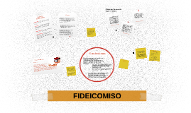 Copy of FIDEICOMISO