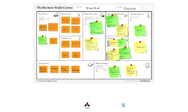 Copy of wine business model canvas