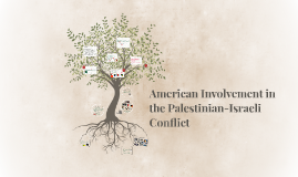 American Impacts on the Palestinian-Israeli Conflict