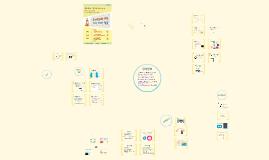 how to prezi (KNU Workshop 2012)