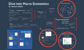 Dive into Macro Economics