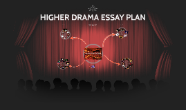 Higher Drama Essay Plan