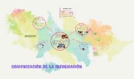 Copy of COMUNICACIÓN DE LA INFORMACIÓN