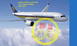 caso singapur airlines resuelto Caso singapore airlines misión: entregar un servicio diferenciado a bordo con respecto a la competencia, en el cual brindamos a nuestros clientes la mejor atención y servicio, para 2 páginas • 886 visualizaciones.