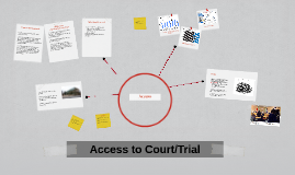 Access to Court/Trial