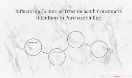 Influencing Factors of Trust on Saudi Consumers Intentions t