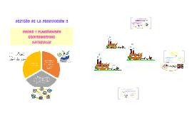 Copy of gestión de la producción II