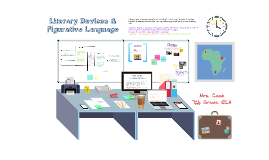 ** LITERARY DEVICES AND FIGURATIVE LANGUAGE **