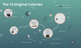The 13 Original Colonies