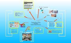 Proyecto Manualidades Sostenible