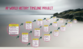 copy of ap world history timeline project