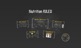 Nutrition RULES!