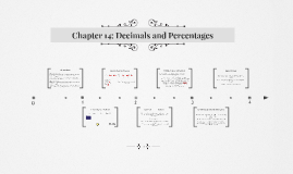 Copy of Chapter 14: Dicimcals
