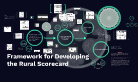 Framework Indicator and Score Card