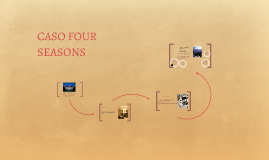 CASO FOUR SEASONS