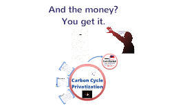 Carbon Cycle Privatization