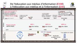 Copy of De l'EAM à l'EMI
