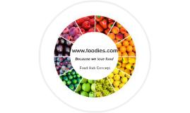 www.foodies.com