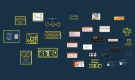Los elementos del currículo en el contexto del enfoque forma
