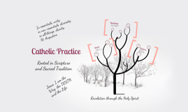 Dogma, Doctrine, Discipline