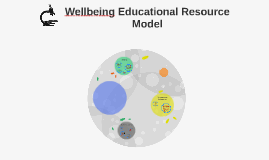 Wellbeing Educational Resource