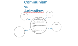 Communism vs. Animalism