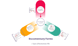 Documentary Forms