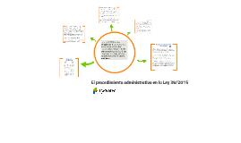 Copy of Esquema del procedimiento administrativo en la Ley 39/2015