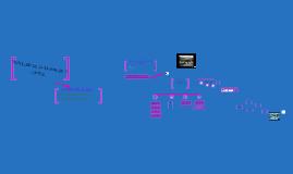 Copy of Copy of TECNOLOGÍA DE LA INFORMACIÓN Y CONTROL