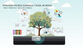 Territorio y geografía de México