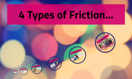 Worksheets Types Of Friction 4 types of friction by ayene cruz on prezi copy friction