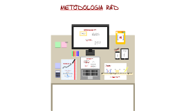 Copy of Metodologia Software RAD
