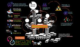 Cartografia  Social Esquema Comunicación Empresa G:D:O
