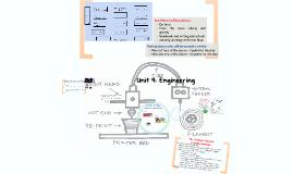 04.01_7C_3D Printer Settings