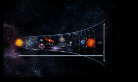 Copy of Astronomy Timeline