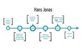 Hans Jonas Präsentation