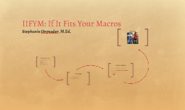 IIFYM: If It Fits Your Macros