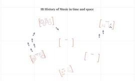 IB Music Timeline