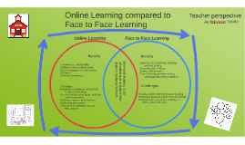 Online Learning compared to Face to Face Learning