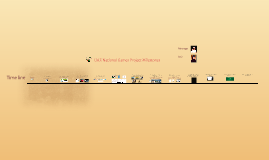 UAE National Games Project Milestones
