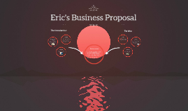 RETRIC Business Proposal