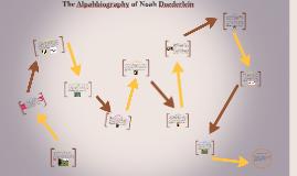 Alphabiography of Noah Doederlein