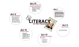 Literacy Visual Presentation