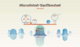 Alternativtest-Signifikanztest